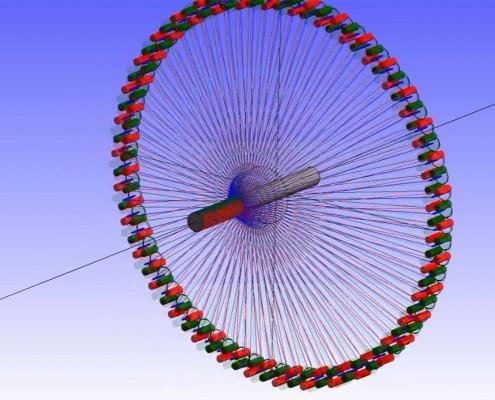 OBODAS - fibre overbraiding technique