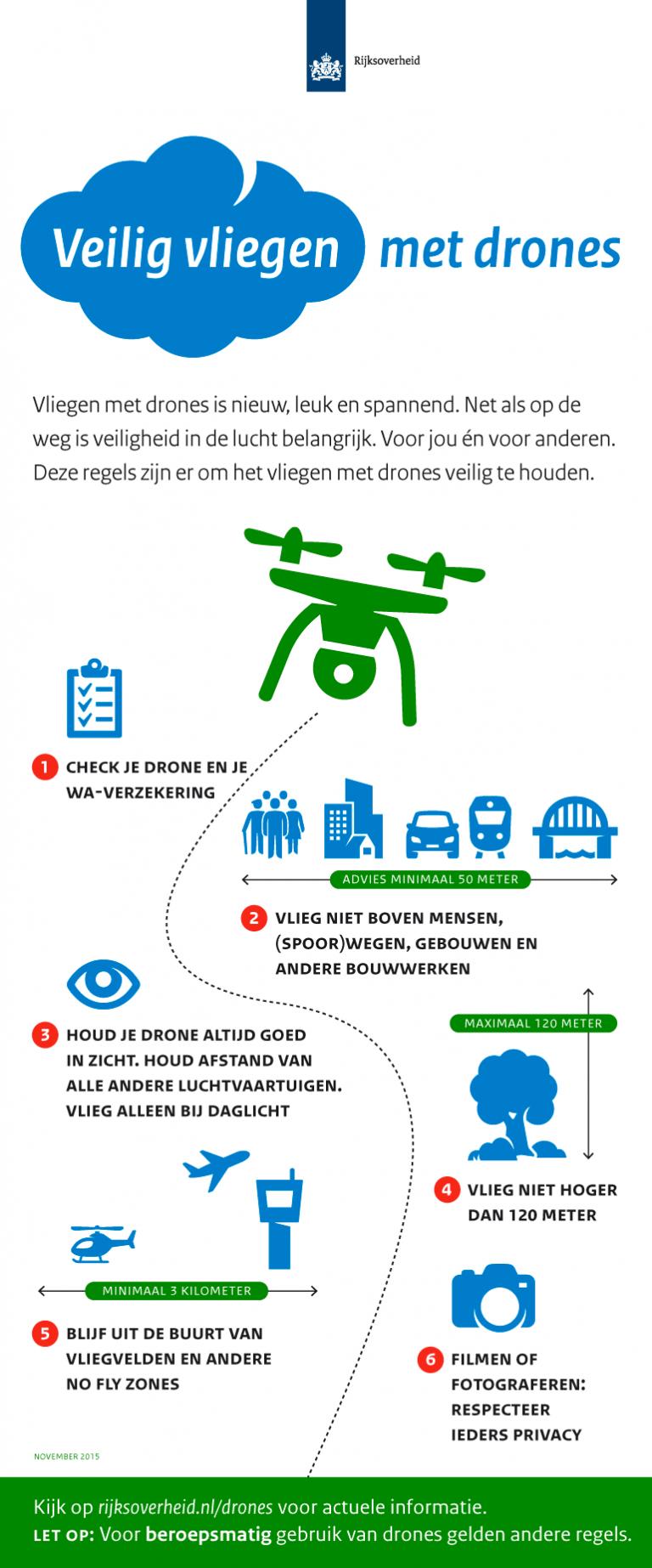 veilig vliegen met drones - rijksoverheid campagne